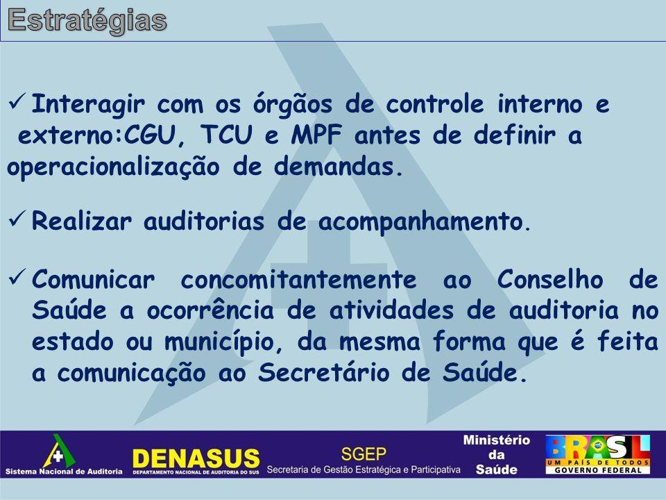 Interagir com os órgãos de controle interno e externo:CGU, TCU e MPF antes de definir a operacionalização de demandas.