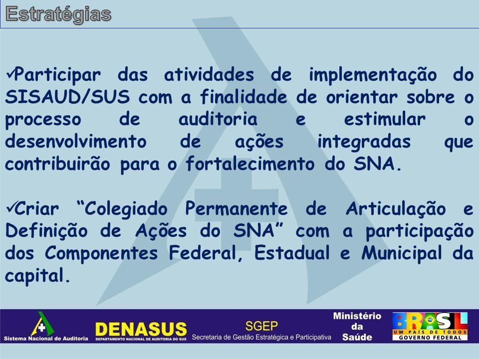 Participar das atividades de implementação do SISAUD/SUS com a finalidade de orientar sobre o processo de auditoria e estimular o desenvolvimento de ações integradas que contribuirão para o fortalecimento do SNA.