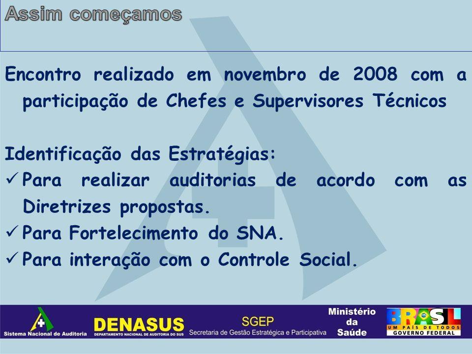 Encontro realizado em novembro de 2008 com a participação de Chefes e Supervisores Técnicos Identificação das Estratégias: Para realizar auditorias de acordo com as Diretrizes propostas.