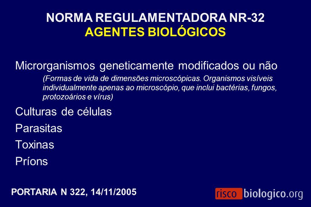 Microrganismos geneticamente modificados ou não (Formas de vida de dimensões microscópicas. Organismos visíveis individualmente apenas ao microscópio,