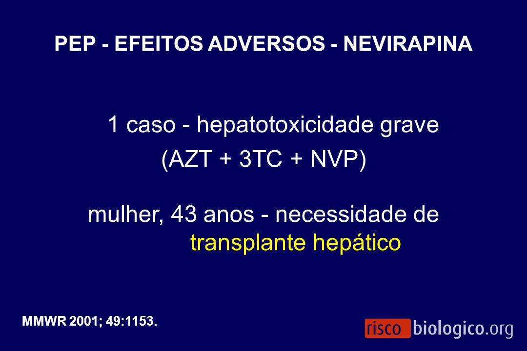 PEP - EFEITOS ADVERSOS - NEVIRAPINA 1 caso - hepatotoxicidade grave (AZT + 3TC + NVP) mulher, 43 anos - necessidade de transplante hepático MMWR 2001;
