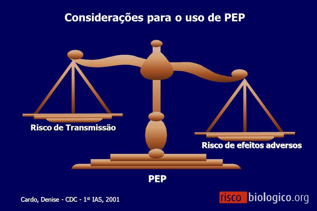 Risco de efeitos adversos Risco de Transmissão Considerações para o uso de PEP PEP Cardo, Denise - CDC - 1 st IAS, 2001