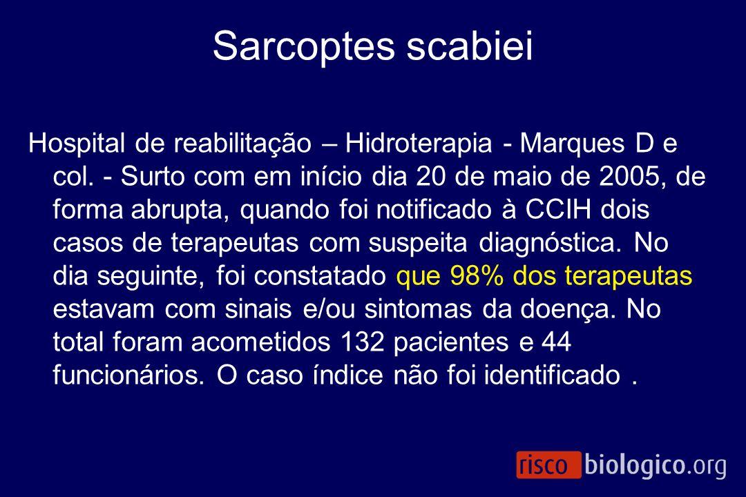 Sarcoptes scabiei Hospital de reabilitação – Hidroterapia - Marques D e col. - Surto com em início dia 20 de maio de 2005, de forma abrupta, quando fo