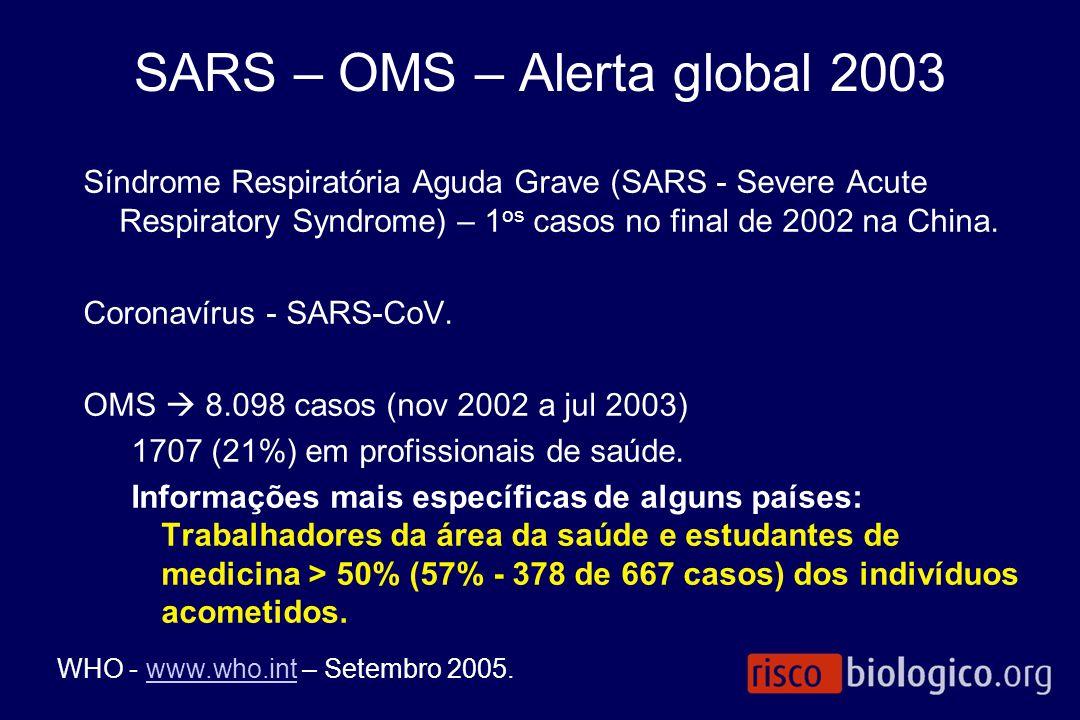 SARS – OMS – Alerta global 2003 Síndrome Respiratória Aguda Grave (SARS - Severe Acute Respiratory Syndrome) – 1 os casos no final de 2002 na China. C
