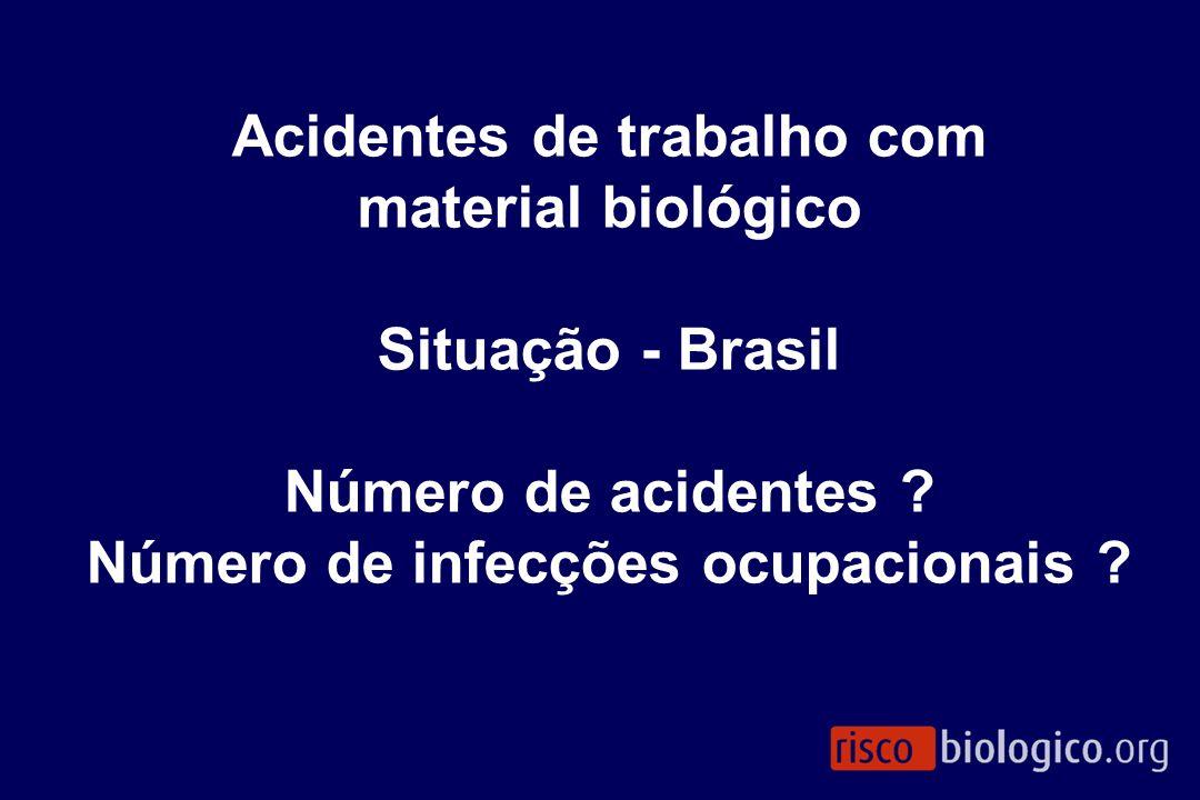 Acidentes de trabalho com material biológico Situação - Brasil Número de acidentes ? Número de infecções ocupacionais ?