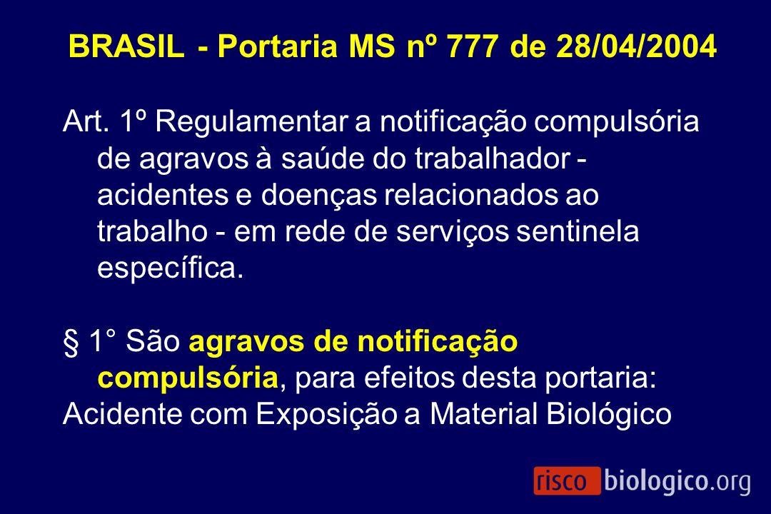 BRASIL - Portaria MS nº 777 de 28/04/2004 Art. 1º Regulamentar a notificação compulsória de agravos à saúde do trabalhador - acidentes e doenças relac