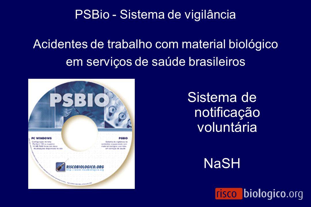 PSBio - Sistema de vigilância Acidentes de trabalho com material biológico em serviços de saúde brasileiros Sistema de notificação voluntária NaSH