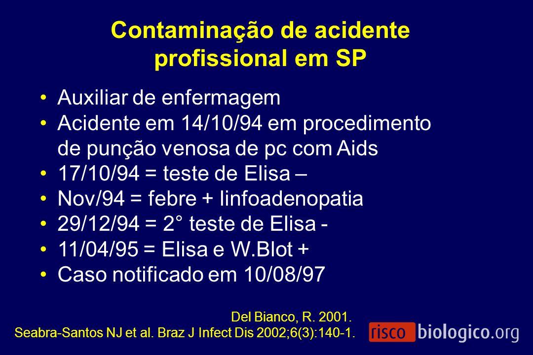 Contaminação de acidente profissional em SP Auxiliar de enfermagem Acidente em 14/10/94 em procedimento de punção venosa de pc com Aids 17/10/94 = tes