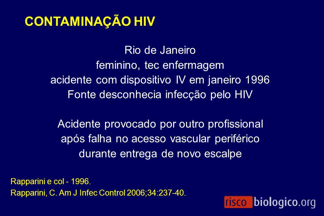 CONTAMINAÇÃO HIV Rio de Janeiro feminino, tec enfermagem acidente com dispositivo IV em janeiro 1996 Fonte desconhecia infecção pelo HIV Acidente prov
