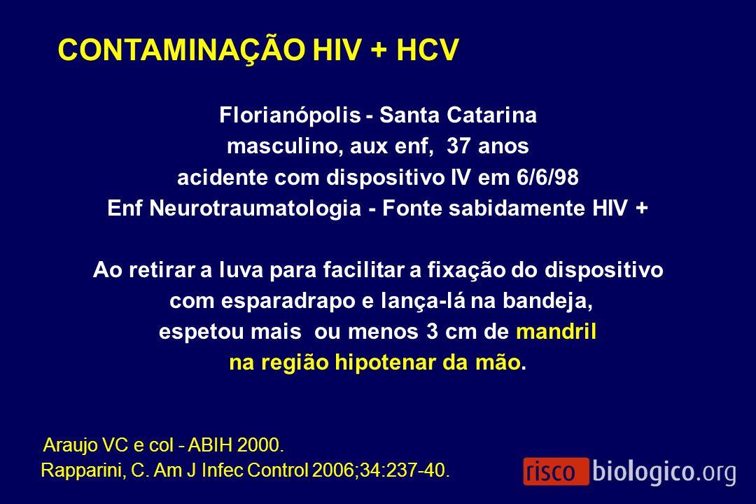 CONTAMINAÇÃO HIV + HCV Florianópolis - Santa Catarina masculino, aux enf, 37 anos acidente com dispositivo IV em 6/6/98 Enf Neurotraumatologia - Fonte