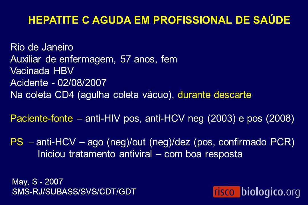 HEPATITE C AGUDA EM PROFISSIONAL DE SAÚDE Rio de Janeiro Auxiliar de enfermagem, 57 anos, fem Vacinada HBV Acidente - 02/08/2007 Na coleta CD4 (agulha