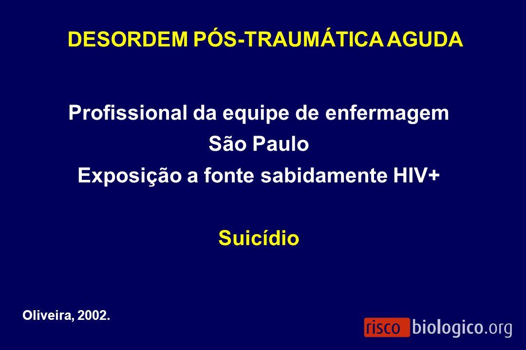 Profissional da equipe de enfermagem São Paulo Exposição a fonte sabidamente HIV+ Suicídio DESORDEM PÓS-TRAUMÁTICA AGUDA Oliveira, 2002.