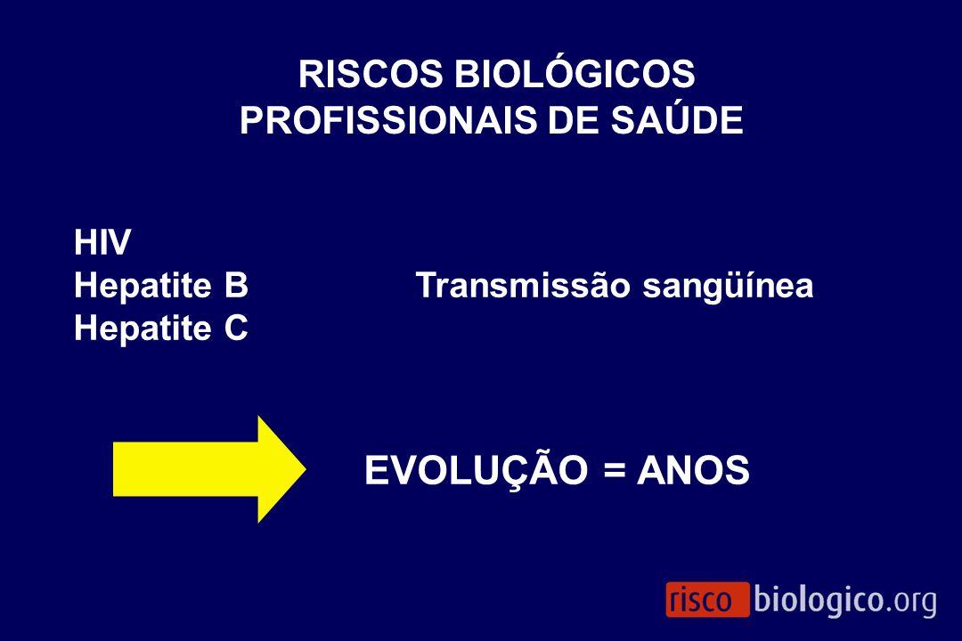 HIV Hepatite BTransmissão sangüínea Hepatite C EVOLUÇÃO = ANOS RISCOS BIOLÓGICOS PROFISSIONAIS DE SAÚDE