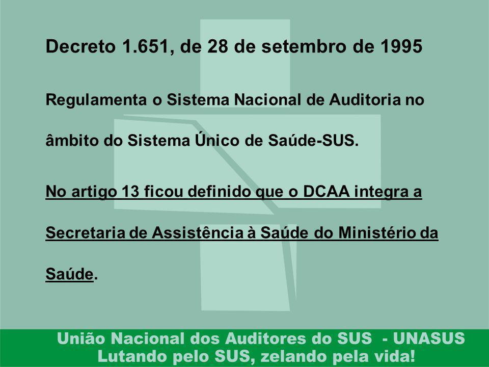 Decreto 1.651, de 28 de setembro de 1995 Regulamenta o Sistema Nacional de Auditoria no âmbito do Sistema Único de Saúde-SUS. No artigo 13 ficou defin