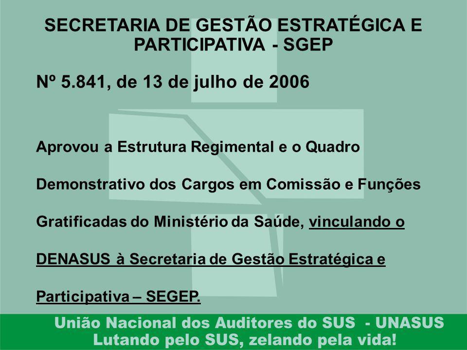 Nº 5.841, de 13 de julho de 2006 Aprovou a Estrutura Regimental e o Quadro Demonstrativo dos Cargos em Comissão e Funções Gratificadas do Ministério d