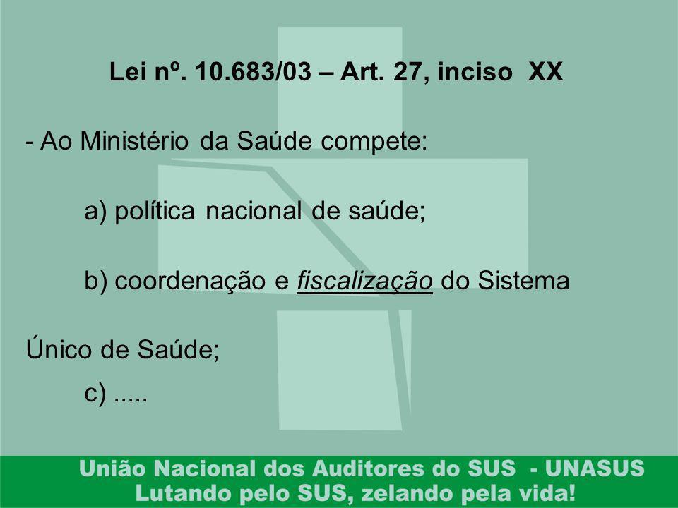Lei nº. 10.683/03 – Art. 27, inciso XX - Ao Ministério da Saúde compete: a) política nacional de saúde; b) coordenação e fiscalização do Sistema Único