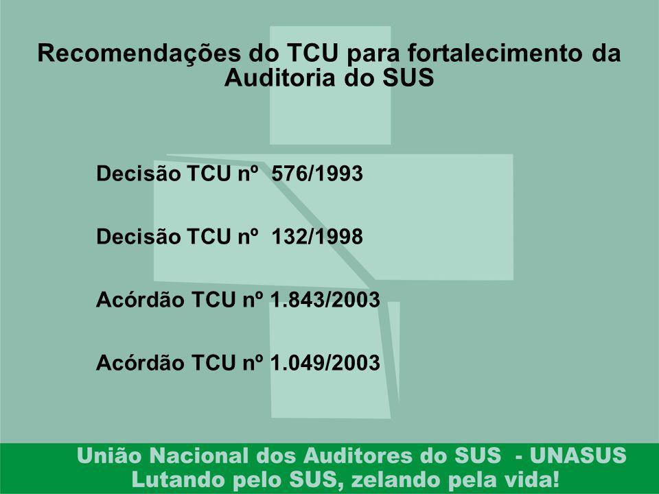 Recomendações do TCU para fortalecimento da Auditoria do SUS Decisão TCU nº 576/1993 Decisão TCU nº 132/1998 Acórdão TCU nº 1.843/2003 Acórdão TCU nº