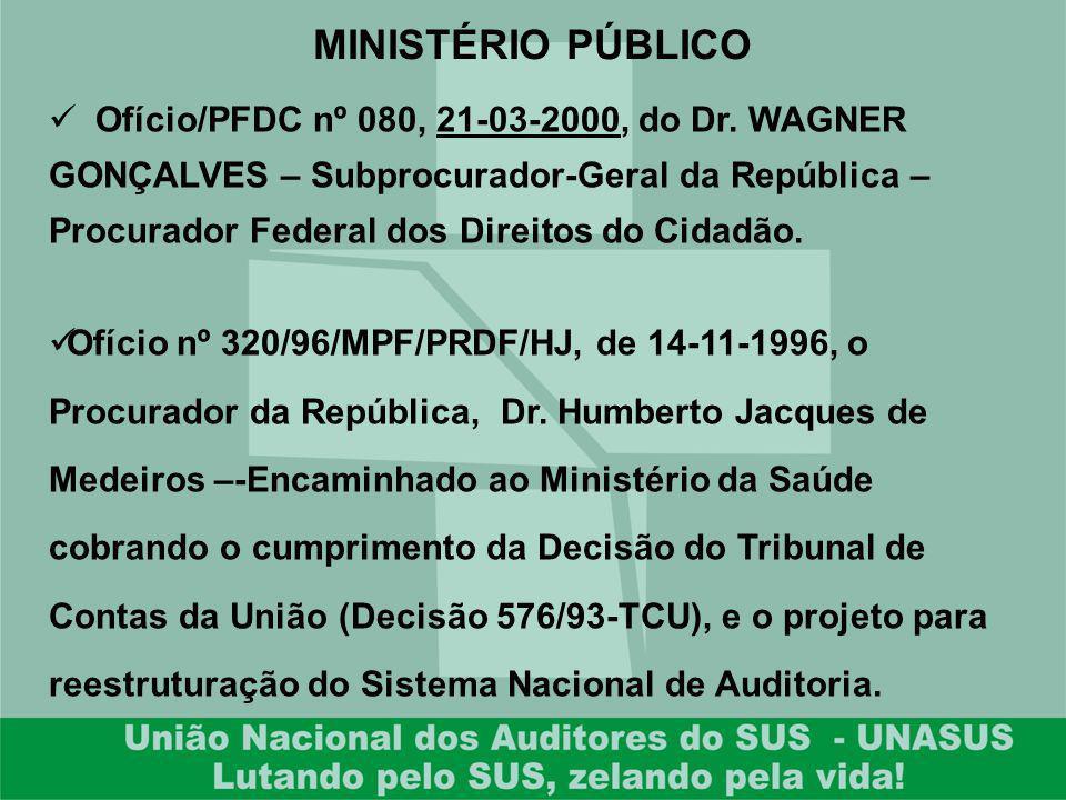 Ofício/PFDC nº 080, 21-03-2000, do Dr. WAGNER GONÇALVES – Subprocurador-Geral da República – Procurador Federal dos Direitos do Cidadão. Ofício nº 320