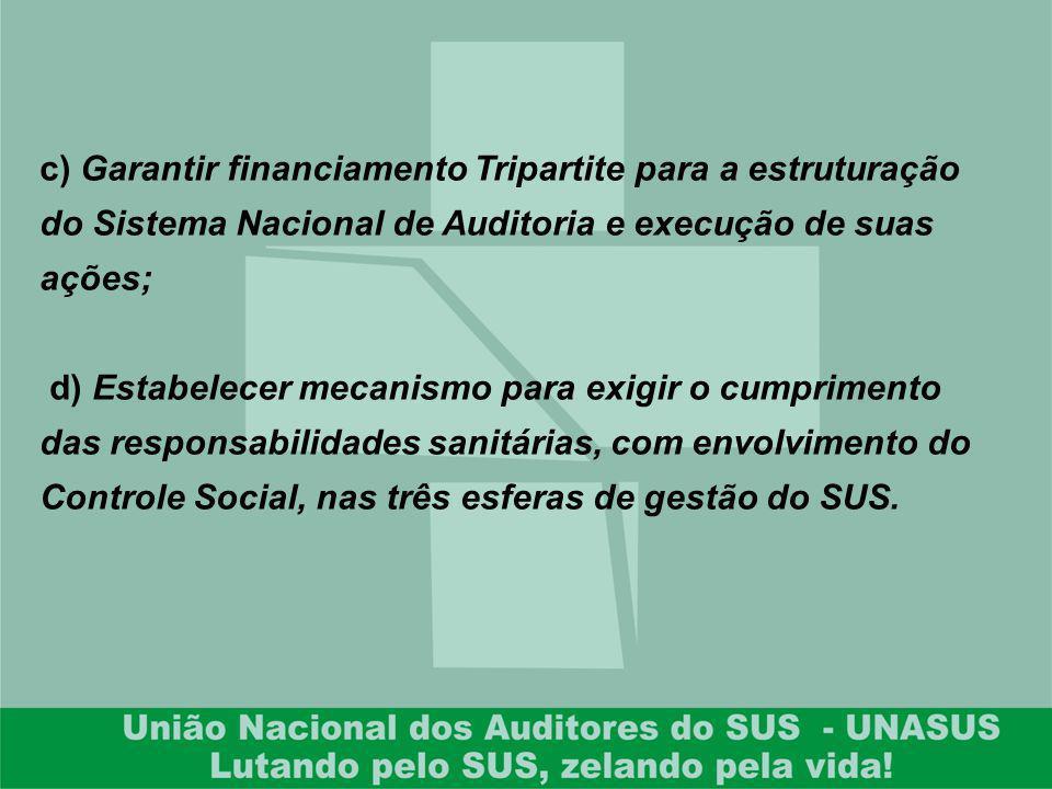 c) Garantir financiamento Tripartite para a estruturação do Sistema Nacional de Auditoria e execução de suas ações; d) Estabelecer mecanismo para exig