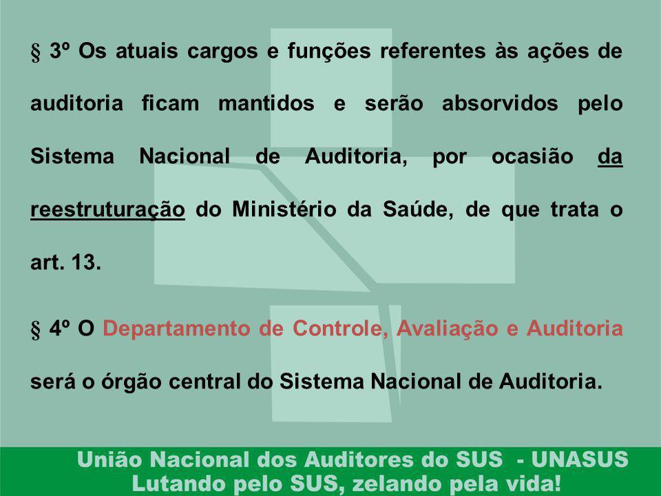 § 3º Os atuais cargos e funções referentes às ações de auditoria ficam mantidos e serão absorvidos pelo Sistema Nacional de Auditoria, por ocasião da