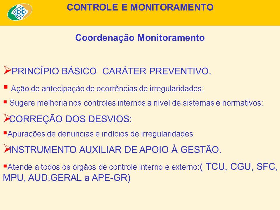 Coordenação Monitoramento PRINCÍPIO BÁSICO CARÁTER PREVENTIVO.