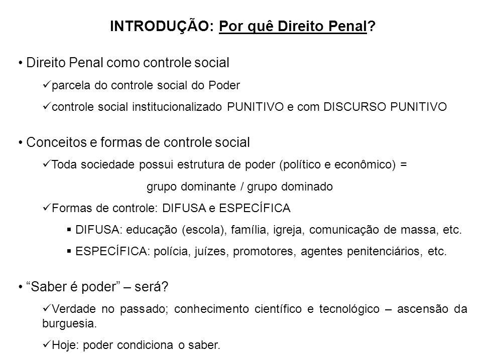 INTRODUÇÃO: Por quê Direito Penal? Direito Penal como controle social parcela do controle social do Poder controle social institucionalizado PUNITIVO
