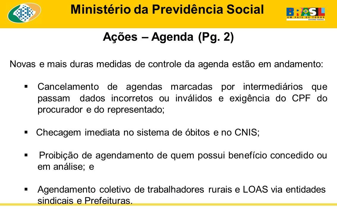Ações – Agenda (Pg.