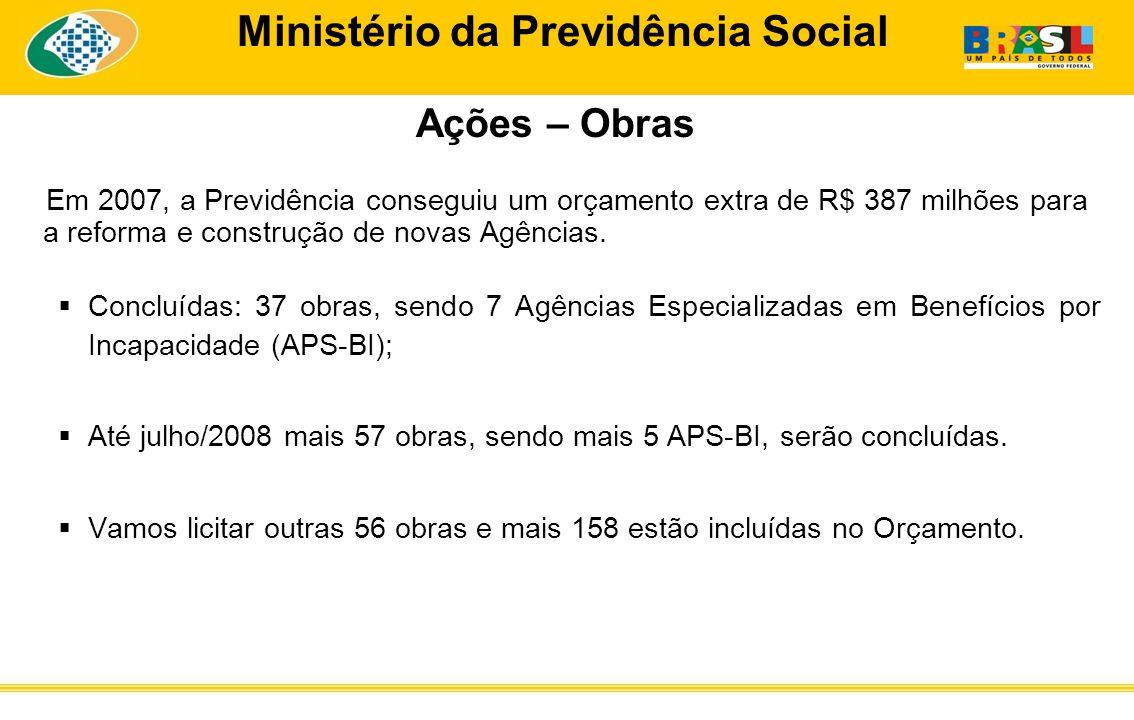 Ações – Obras Em 2007, a Previdência conseguiu um orçamento extra de R$ 387 milhões para a reforma e construção de novas Agências.