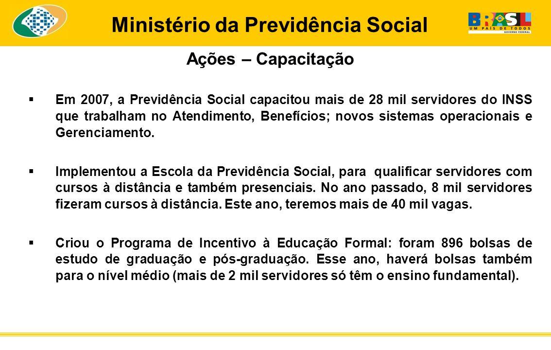 Ações – Capacitação Em 2007, a Previdência Social capacitou mais de 28 mil servidores do INSS que trabalham no Atendimento, Benefícios; novos sistemas operacionais e Gerenciamento.