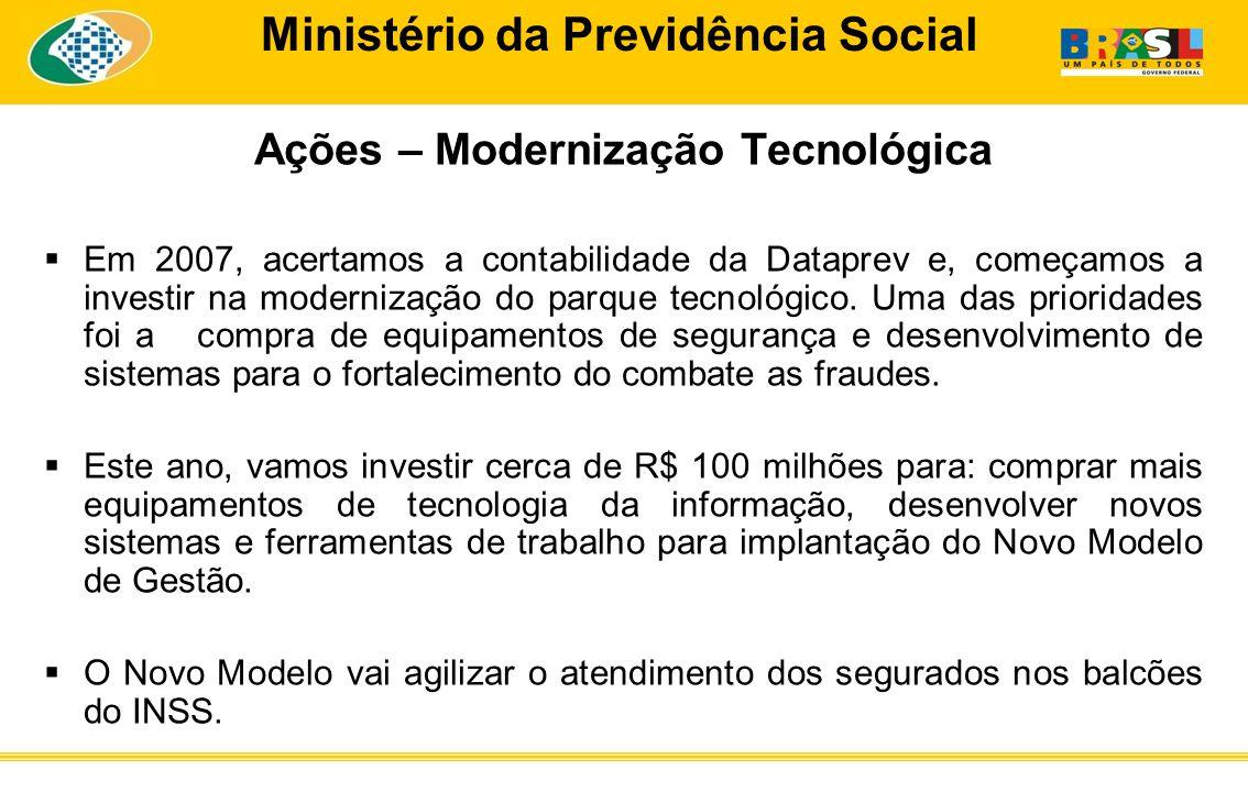 Ministério da Previdência Social Ações – Modernização Tecnológica Em 2007, acertamos a contabilidade da Dataprev e, começamos a investir na modernização do parque tecnológico.