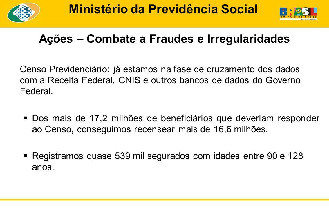 Ministério da Previdência Social Ações – Combate a Fraudes e Irregularidades Censo Previdenciário: já estamos na fase de cruzamento dos dados com a Receita Federal, CNIS e outros bancos de dados do Governo Federal.