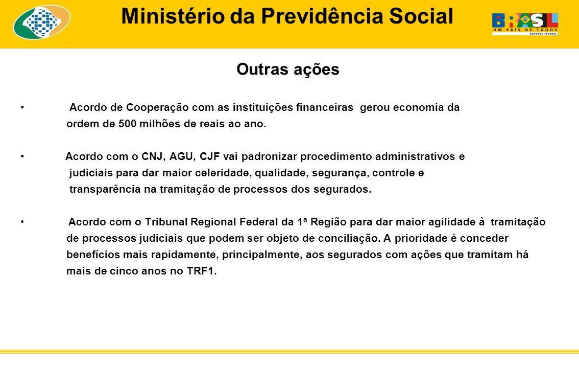 Ministério da Previdência Social Outras ações Acordo de Cooperação com as instituições financeiras gerou economia da ordem de 500 milhões de reais ao ano.