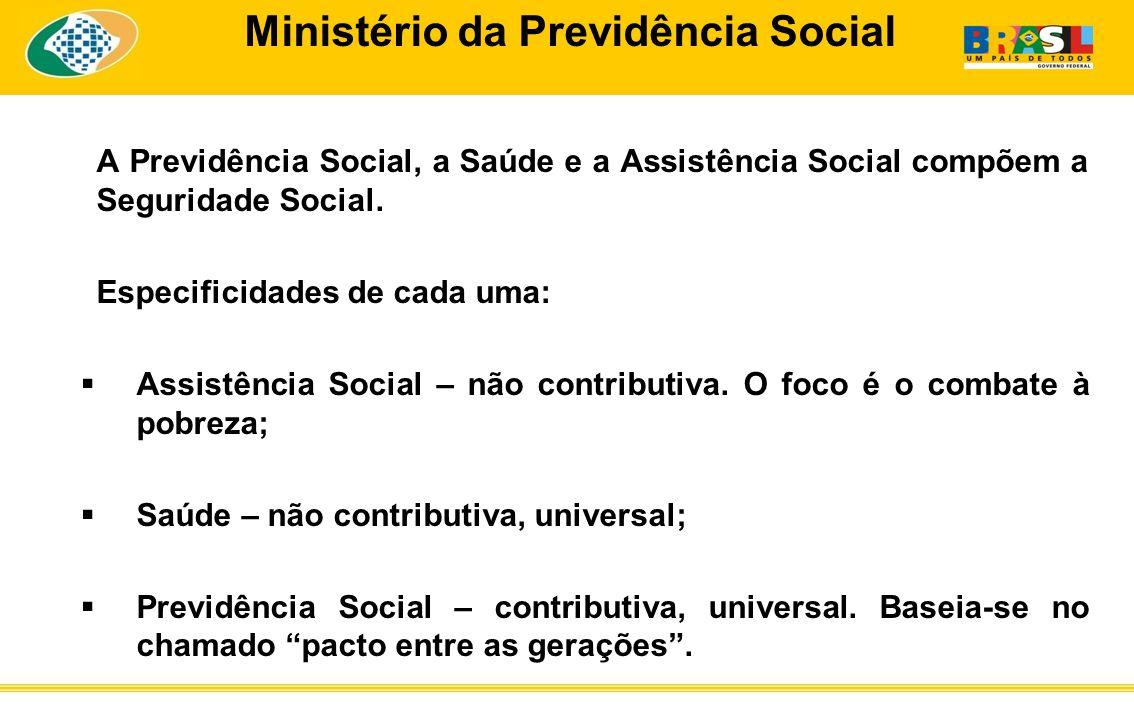 Ministério da Previdência Social A Previdência Social, a Saúde e a Assistência Social compõem a Seguridade Social.