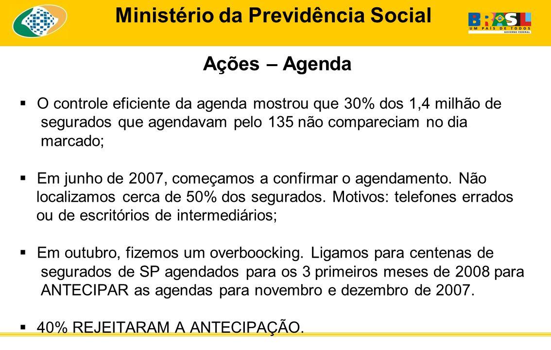 Ações – Agenda O controle eficiente da agenda mostrou que 30% dos 1,4 milhão de segurados que agendavam pelo 135 não compareciam no dia marcado; Em junho de 2007, começamos a confirmar o agendamento.
