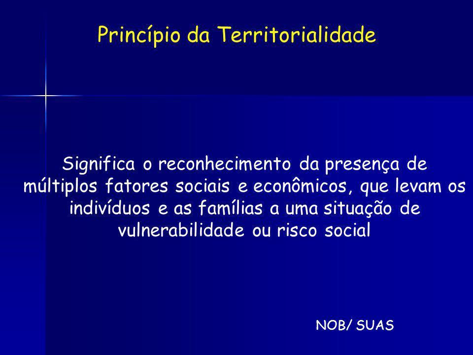 Princípio da Territorialidade Significa o reconhecimento da presença de múltiplos fatores sociais e econômicos, que levam os indivíduos e as famílias a uma situação de vulnerabilidade ou risco social NOB/ SUAS