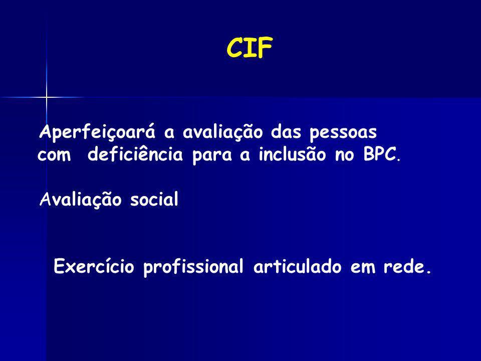 Aperfeiçoará a avaliação das pessoas com deficiência para a inclusão no BPC. Avaliação social Exercício profissional articulado em rede. CIF