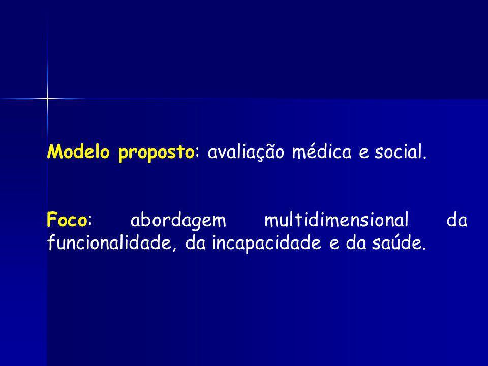 Modelo proposto: avaliação médica e social. Foco: abordagem multidimensional da funcionalidade, da incapacidade e da saúde.