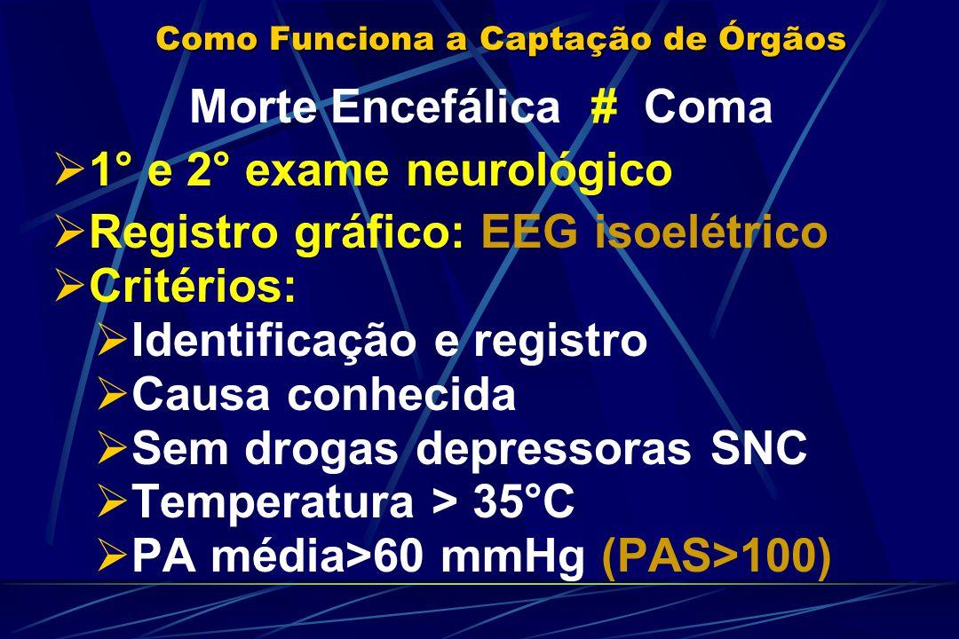 Como Funciona a Captação de Órgãos Morte Encefálica # Coma 1° e 2° exame neurológico Registro gráfico: EEG isoelétrico Critérios: Identificação e registro Causa conhecida Sem drogas depressoras SNC Temperatura > 35°C PA média>60 mmHg (PAS>100)