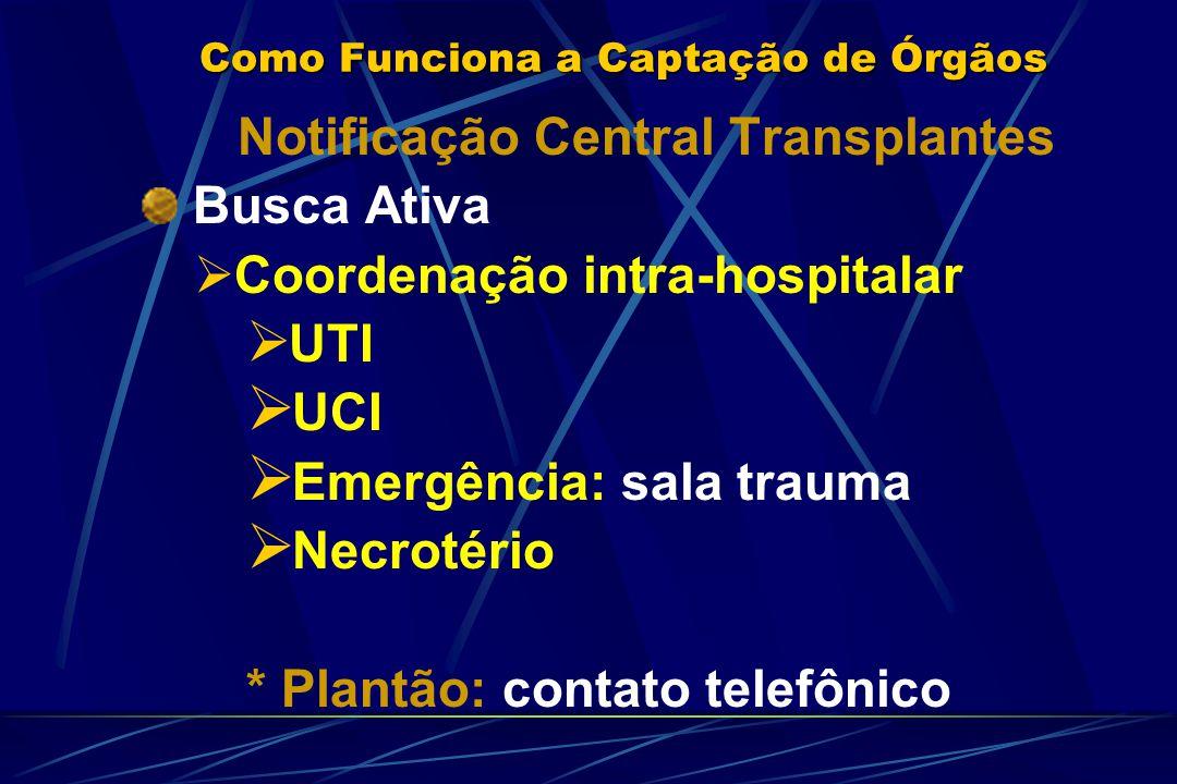 Como Funciona a Captação de Órgãos Notificação Central Transplantes Busca Ativa Coordenação intra-hospitalar UTI UCI Emergência: sala trauma Necrotério * Plantão: contato telefônico