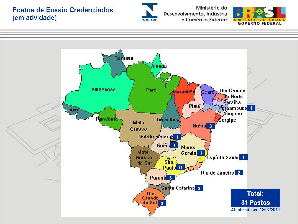 1 3 3 3 2 11 Atualizado em 18/02/2010 Total: 31 Postos 2 3 1 1 1 Postos de Ensaio Credenciados (em atividade)
