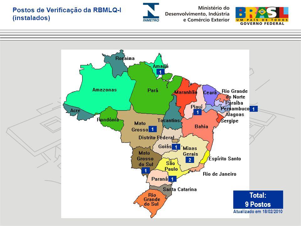 2 1 1 1 1 1 1 1 Postos de Verificação da RBMLQ-I (instalados) Atualizado em 18/02/2010 Total: 9 Postos