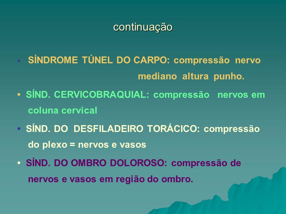 continuação SÍNDROME TÚNEL DO CARPO: compressão nervo mediano altura punho.