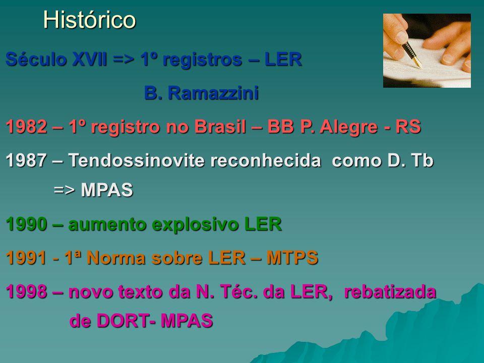 Histórico Século XVII => 1º registros – LER B.Ramazzini B.