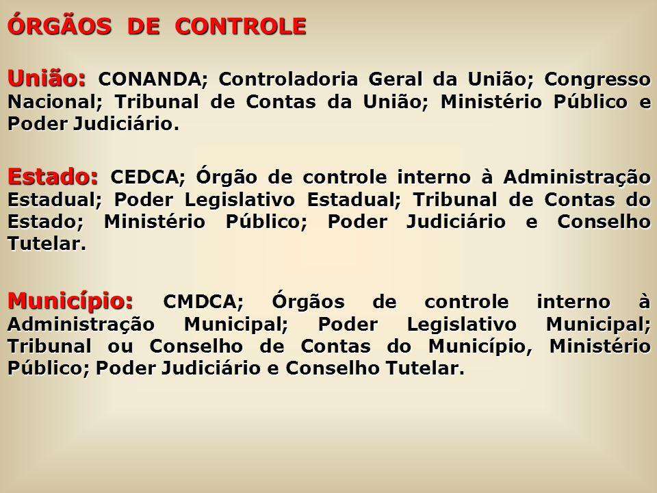 ÓRGÃOS DE CONTROLE União: CONANDA; Controladoria Geral da União; Congresso Nacional; Tribunal de Contas da União; Ministério Público e Poder Judiciári