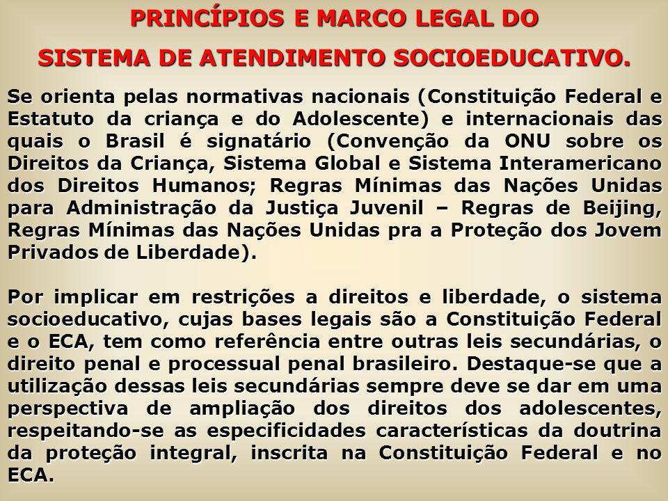 PRINCÍPIOS E MARCO LEGAL DO SISTEMA DE ATENDIMENTO SOCIOEDUCATIVO. Se orienta pelas normativas nacionais (Constituição Federal e Estatuto da criança e