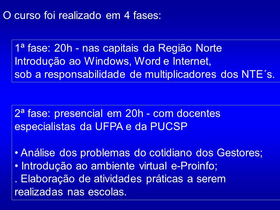 1ª fase: 20h - nas capitais da Região Norte Introdução ao Windows, Word e Internet, sob a responsabilidade de multiplicadores dos NTE´s. 2ª fase: pres