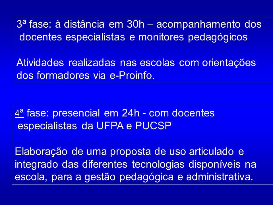 4 ª fase: presencial em 24h - com docentes especialistas da UFPA e PUCSP Elaboração de uma proposta de uso articulado e integrado das diferentes tecnologias disponíveis na escola, para a gestão pedagógica e administrativa.