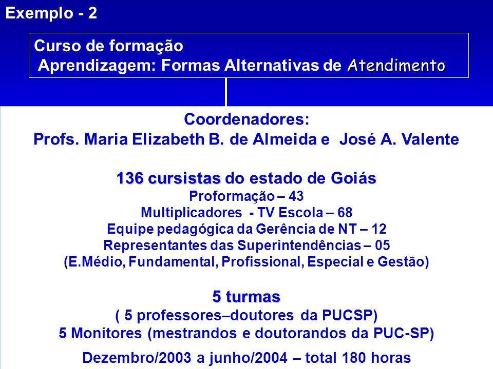Curso de formação Atendimento Aprendizagem: Formas Alternativas de Atendimento Exemplo - 2 Coordenadores: Profs. Maria Elizabeth B. de Almeida e José