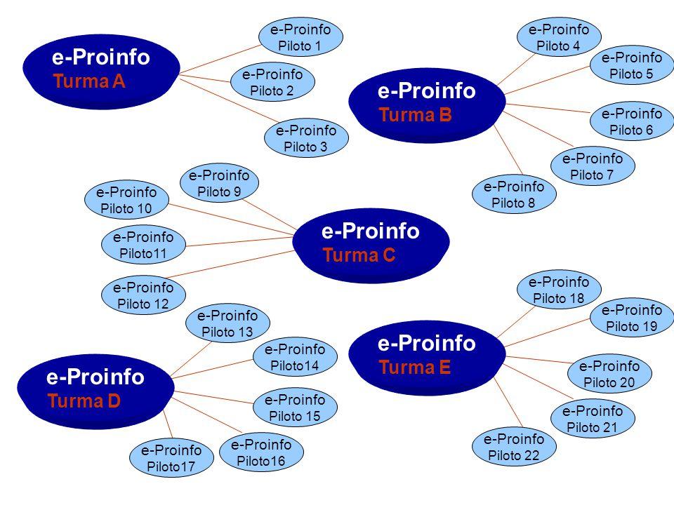 e-Proinfo Turma A e-Proinfo Turma C e-Proinfo Piloto 6 e-Proinfo Turma D e-Proinfo Piloto 13 e-Proinfo Piloto14 e-Proinfo Piloto16 e-Proinfo Piloto17