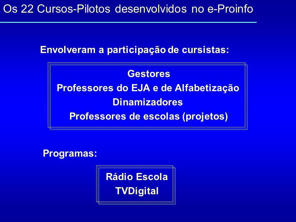 Os 22 Cursos-Pilotos desenvolvidos no e-Proinfo Gestores Professores do EJA e de Alfabetização Dinamizadores Professores de escolas (projetos) Rádio E